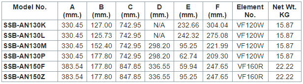 truck-air-cleaners-metric-measurements-table